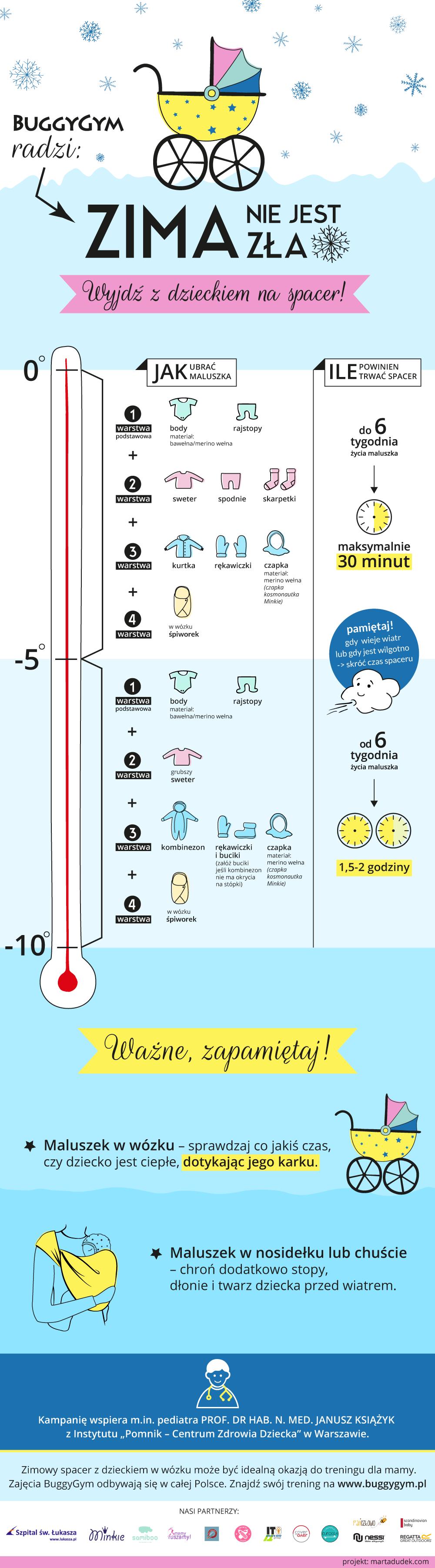 Infografika - jak ubrać dziecko zimą?