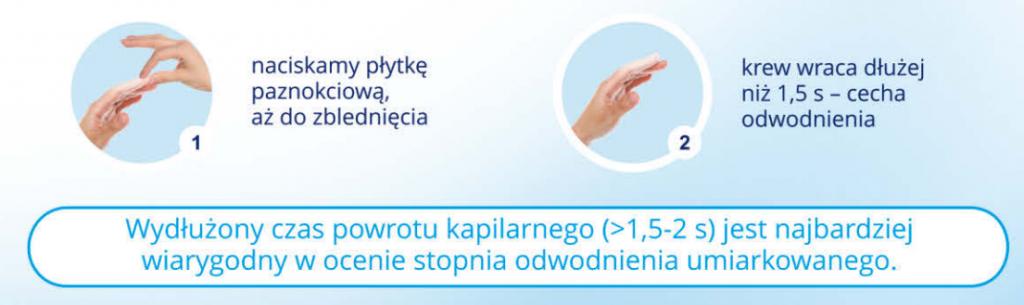 odwodnienie -palec