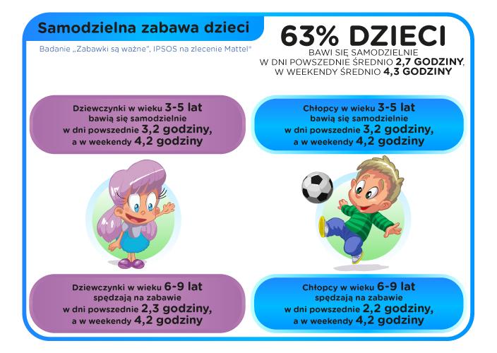 samodzielna_zabawa_dzieci